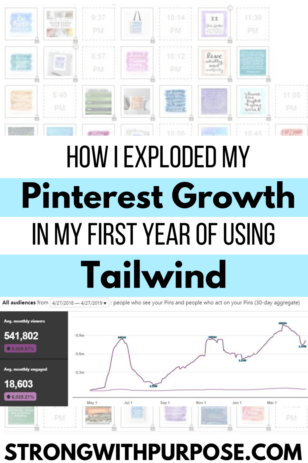 How I Exploded My Pinterest Growth in My First Year of Using Tailwind - Pinterest Analytics - Strong with Purpose